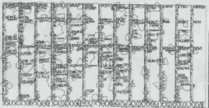 400px-roman-calendar1